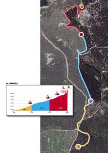 Últimos kilómetros de la quinta etapa