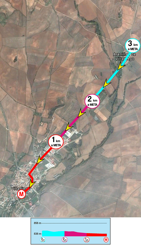 Últimos kilómetros de la etapa 1