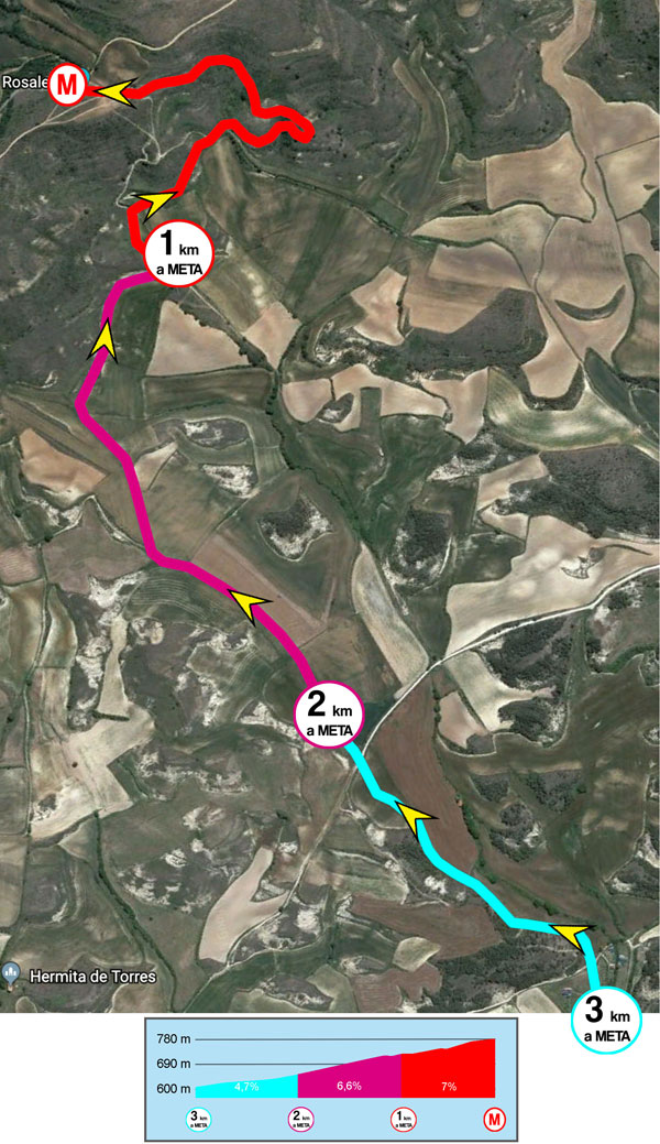 Últimos kilómetros de la tercera etapa