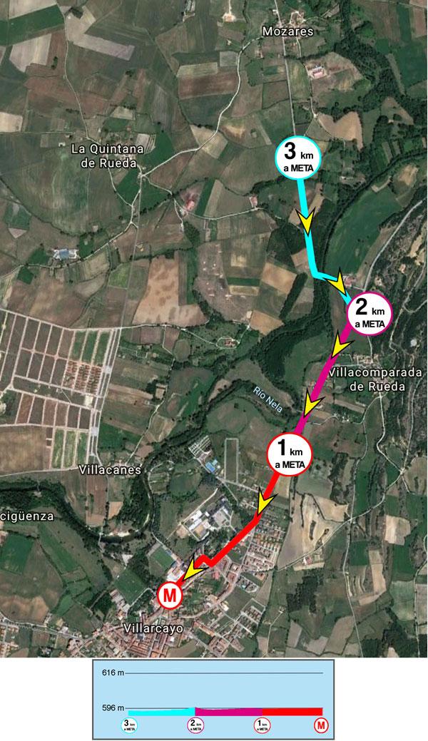Últimos kilómetros de la cuarta etapa