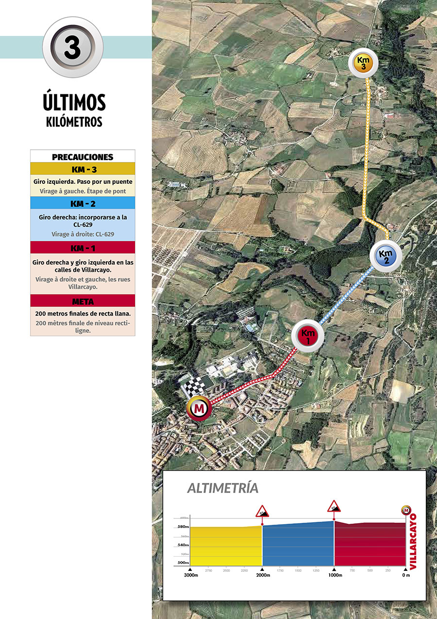 Últimos kilómetros de la segunda etapa