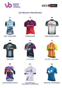 Maillots de los equipos UCI WorldTeam
