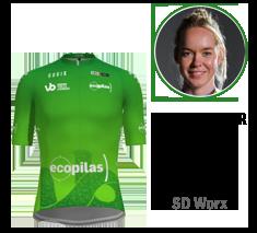 maillot verde regularidad